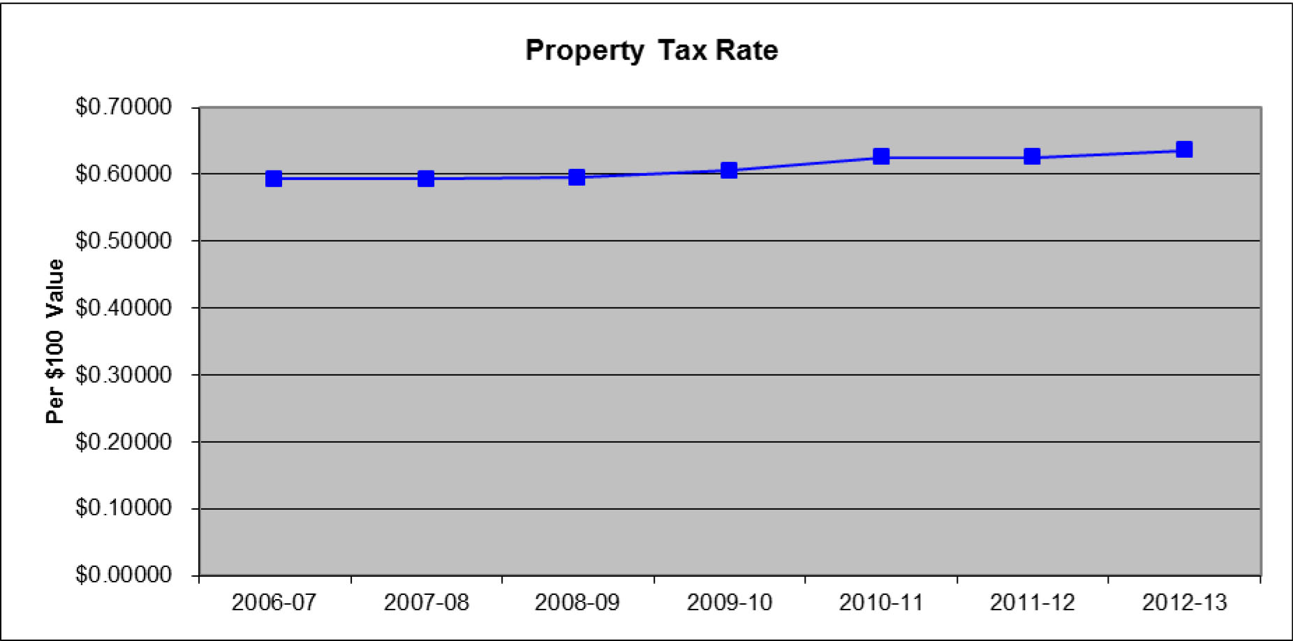 Property Tax Page Graphic 2.jpg